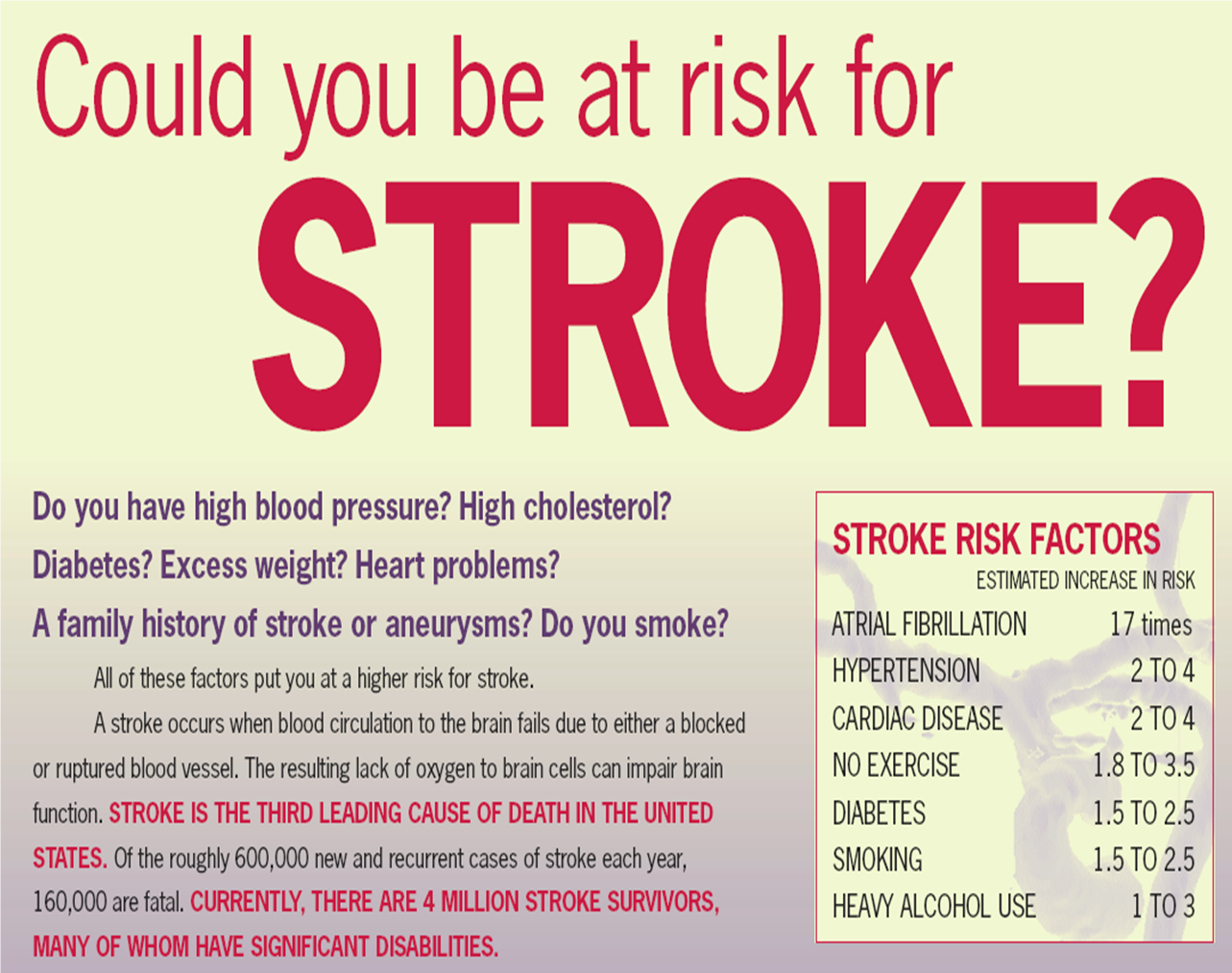 thesis on risk factors of stroke